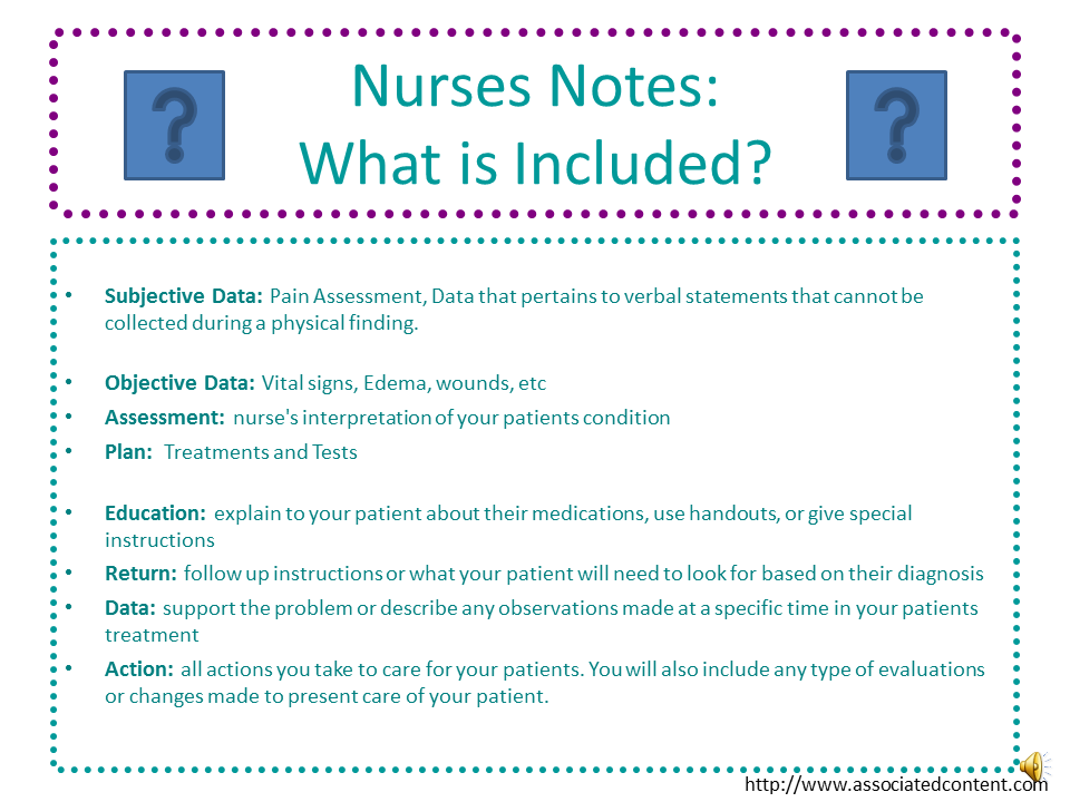 nursing templates for documentation - home page